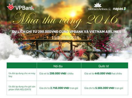 vpbank-vietnamairlines