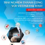 Giao dịch qua VietinBank eFAST trúng thưởng lớn