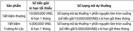 tpbank-so-luong-phan-thuong