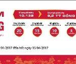 8,2 tỷ và hơn 10 nghìn cơ hội trúng thưởng khi gửi tiền Mừng xuân Đinh Dậu tại Agribank