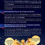 Khuyến mãi mừng sinh nhật 8 tuổi HongLeong Bank