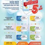 VietABank nâng hạn mức giao dịch chuyển khoản liên ngân hàng tức thời