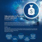 VietABank triển khai sản phẩm tiền gửi đầu tư tự động