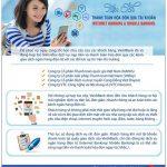 Tiện ích thanh toán hóa đơn qua tài khoản Internet Banking và Mobile Banking của VietABank