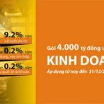 Thêm gói tín dụng ưu đãi 4.000 tỷ đồng từ SHB giúp khách hàng cá nhân phát triển kinh doanh