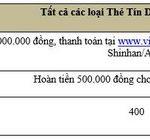 Nhận hoàn tiền khi mua vé máy bay tại Vietjet Air bằng Thẻ tín dụng Shinhan