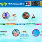 Ưu đãi mỗi ngày với thẻ Sacombank JCB