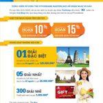 Gần 3 tỷ đồng tiền quà tặng tại VinGroup đang chờ đón chủ thẻ PVcomBank Mastercard