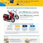 PVcomBank Plentii - Sành điệu là mua xe hiệu Vinfast