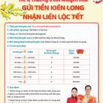 Thể lệ chương trình khuyến mại Gửi tiền Kiên Long - Nhận liền lộc Tết