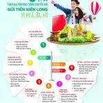 9 lý do tham gia chương trình khuyến mãi Gửi tiền Kiên Long - Vi Vu Á, Âu, Mỹ