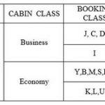 Ưu đãi đặc biệt từ Korean Air cho chủ thẻ Shinhan