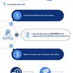 Ưu đãi đến 150,000 đồng khi liên kết Thẻ ATM Bản Việt với ví AirPay