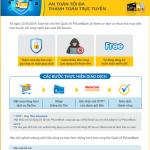 3D Secure - Giải pháp an toàn tối đa khi thanh toán trực tuyến của Thẻ tín dụng PVcomBank