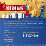 Đón sao vàng, Ngàn phú quý cùng VietABank