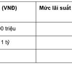OCB triển khai chương trình ưu đãi tri ân khách hàng Hàn Quốc