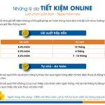 Tiết kiệm Online - Chỉ cần chạm tay, click nhận ngay lãi suất hấp dẫn cùng CB