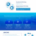 Quản lý thẻ tín dụng Bản Việt với dịch vụ Self Service tại Hotline 1900 555 596