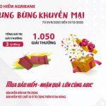 Bảo hiểm Agribank: Tưng bừng chương trình khuyến mại Mua bảo hiểm - Nhận quà lớn cùng ABIC