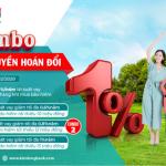 Giảm lãi suất vay khi mua bảo hiểm tại Kienlongbank