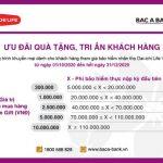 Ưu đãi quà tặng, Bac A Bank tri ân khách hàng tham gia bảo hiểm nhân thọ Dai-iChi Life Việt Nam