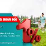 Đồng loạt các ưu đãi hấp dẫn dành cho khách hàng mua bảo hiểm cùng Kienlongbank