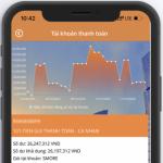 SHB triển khai tính năng hiển thị thông tin gói Đẳng cấp vượt trội và Combo tài khoản thanh toán trên Ebank